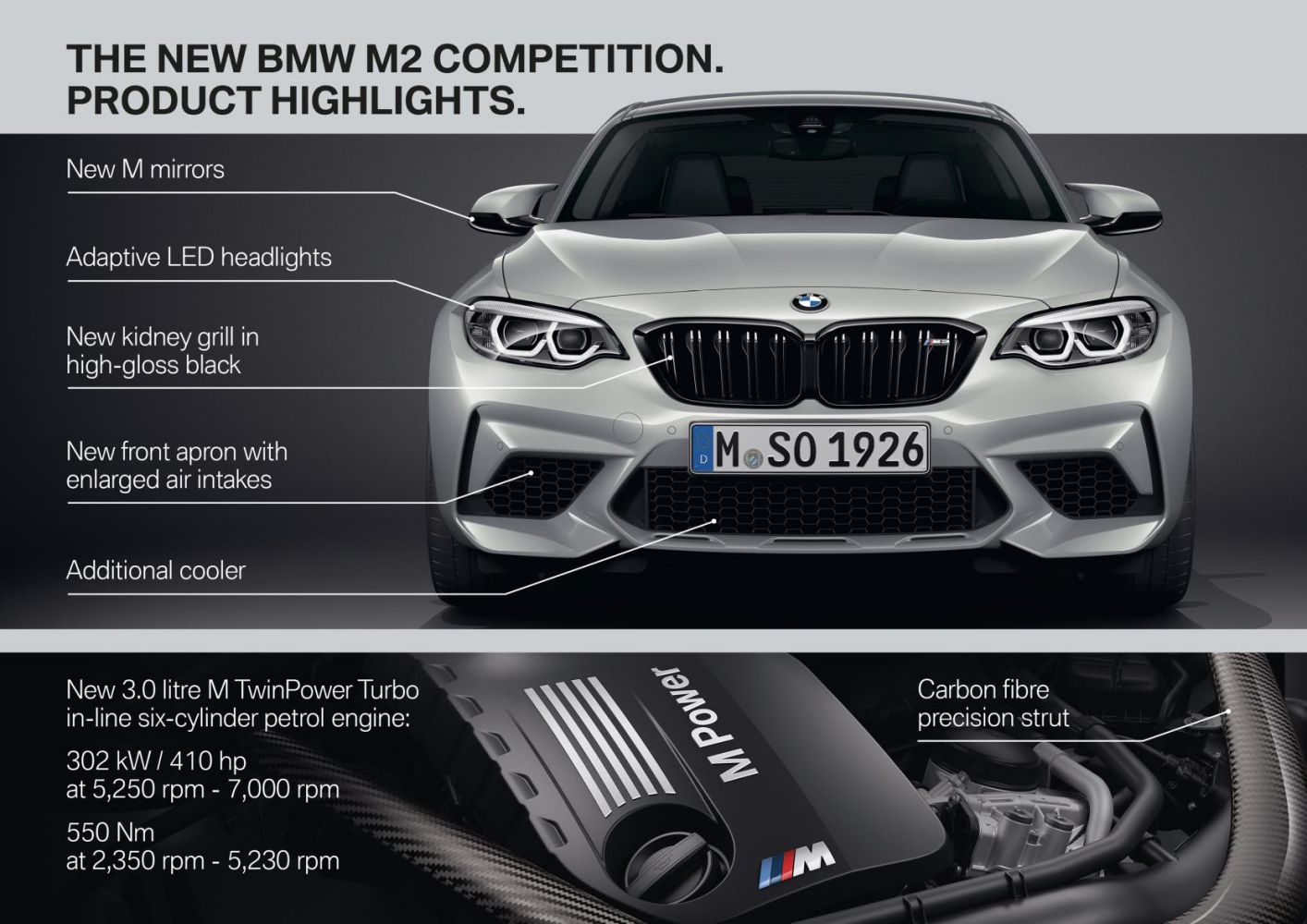 2019 Bmw M2 Competition Specs And Pricing Carconversation